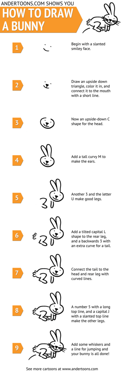 How-to-draw-cartoon-bunny